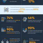 VoIP-Industry-Statistics