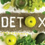 Detox Products Market