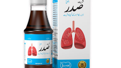Photo of Tips For Cough Syrup For Children in Pakistan.