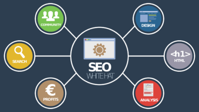 Photo of What Does Shopify SEO Mean? How Can You Improve Your SEO?