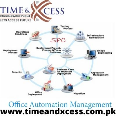 office automation services in Lahore