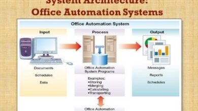 Photo of Control Other Systems of Your Home with a Office Automation Systems