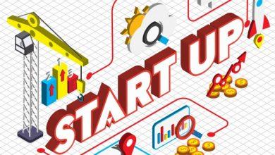 Startup Finanace